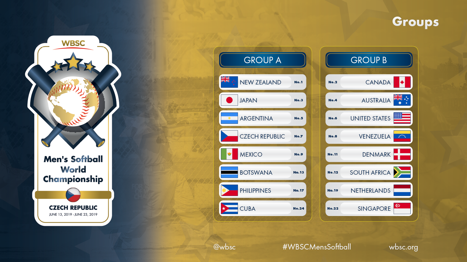 WBSC reveals groups, schedule for Men's Softball World Championship 2019