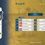 50 Days to First-ever WBSC Men's Softball World Championship in Europe